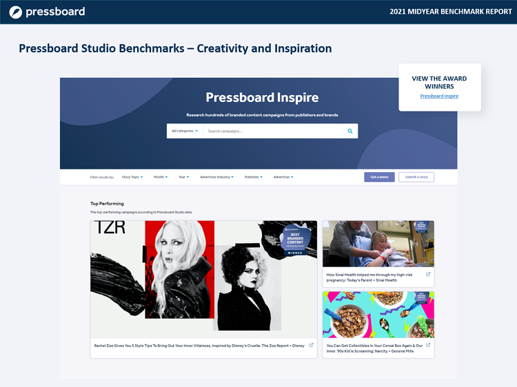 Pressboard Benchmarks 2021 midyear - Creativity