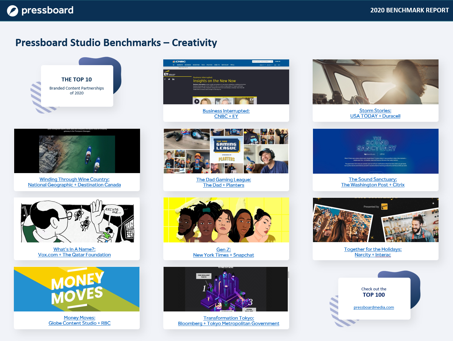 Pressboard Benchmark Report - 2020 - Creativity page
