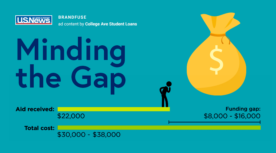 US News and College Ave Student Loans Minding the Gap