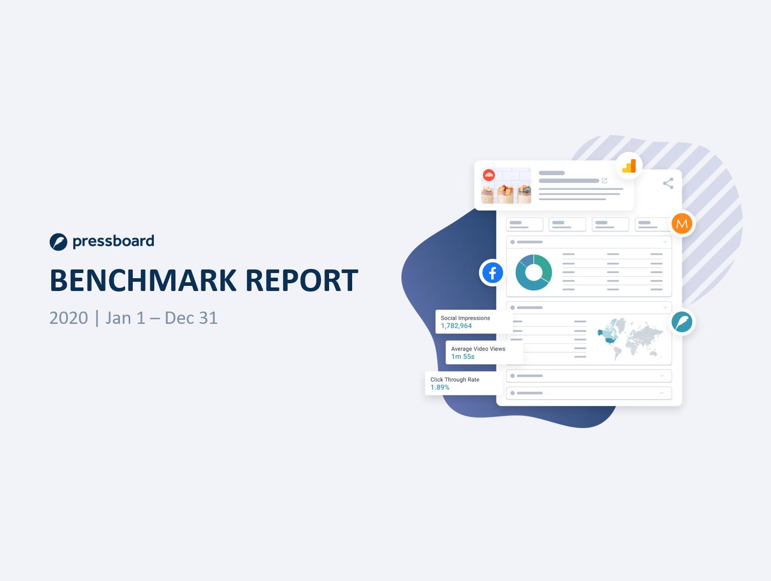Pressboard Branded Content Benchmarks Report 2020